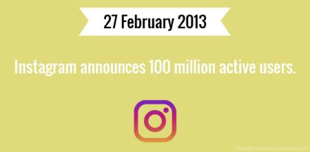 100 million users