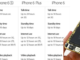 How long does an iPhone 6 battery last?