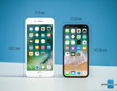 Is the iPhone 6 7 and 8 plus the same size?