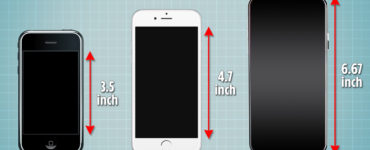 Which iPhone has the largest screen size?